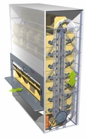 Industrial Storage Carousel